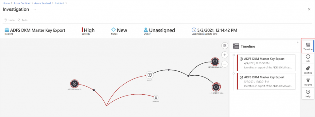 Sentinel User Interface displaying a graph representation of security incidents.